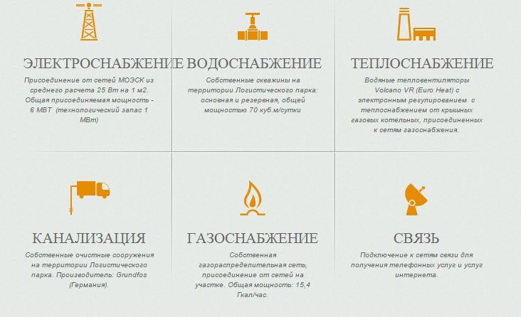 industrialnyy_park_synkovo.jpg