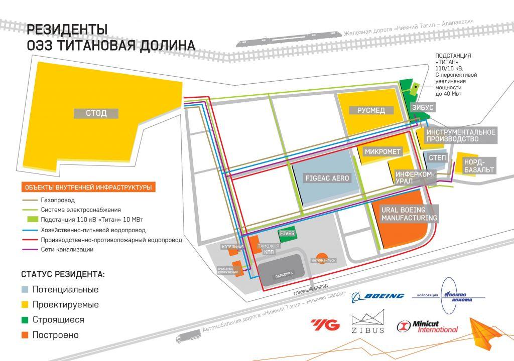 oez_ppt_titanovaya_dolina_rezidenty.jpg