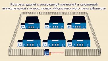 Allegra - участки и здания для размещения любого производства в Московской области
